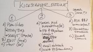 Kickstarter planning
